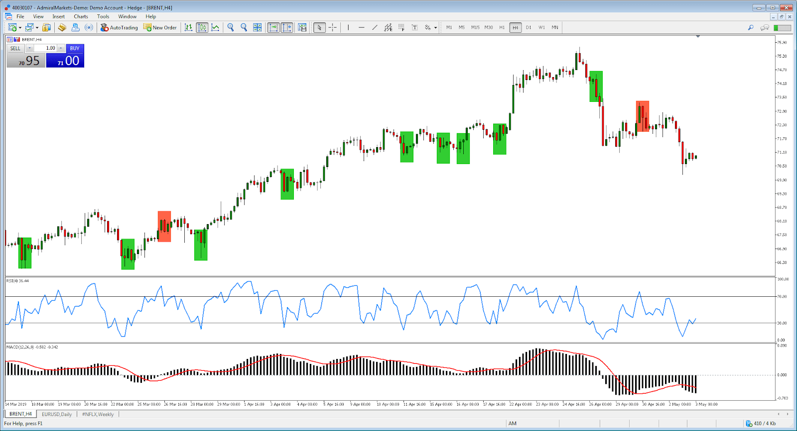 brent crude oil trading