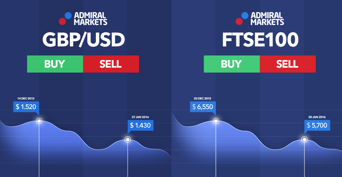 https://admiralmarkets.ro/start-trading/