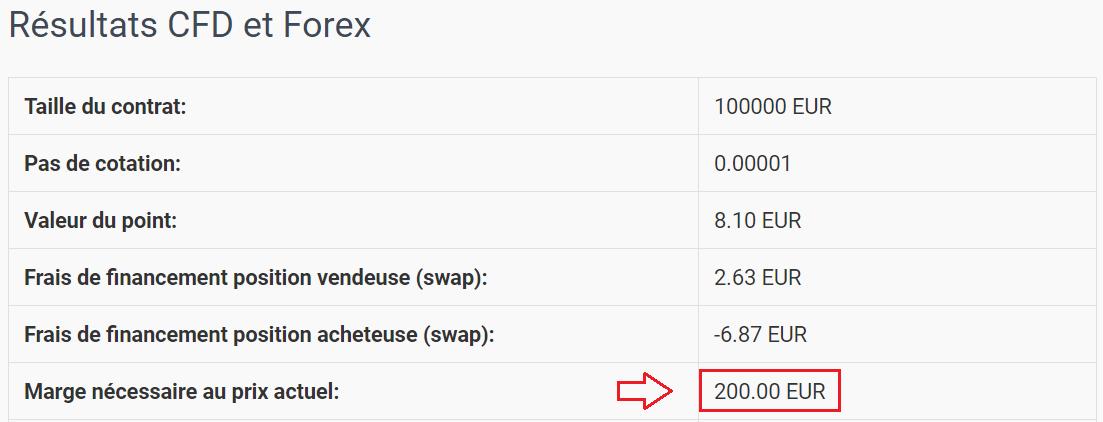 résultats calculatrice trading