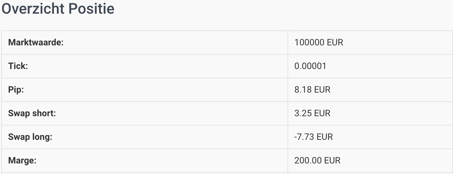 calculator trading