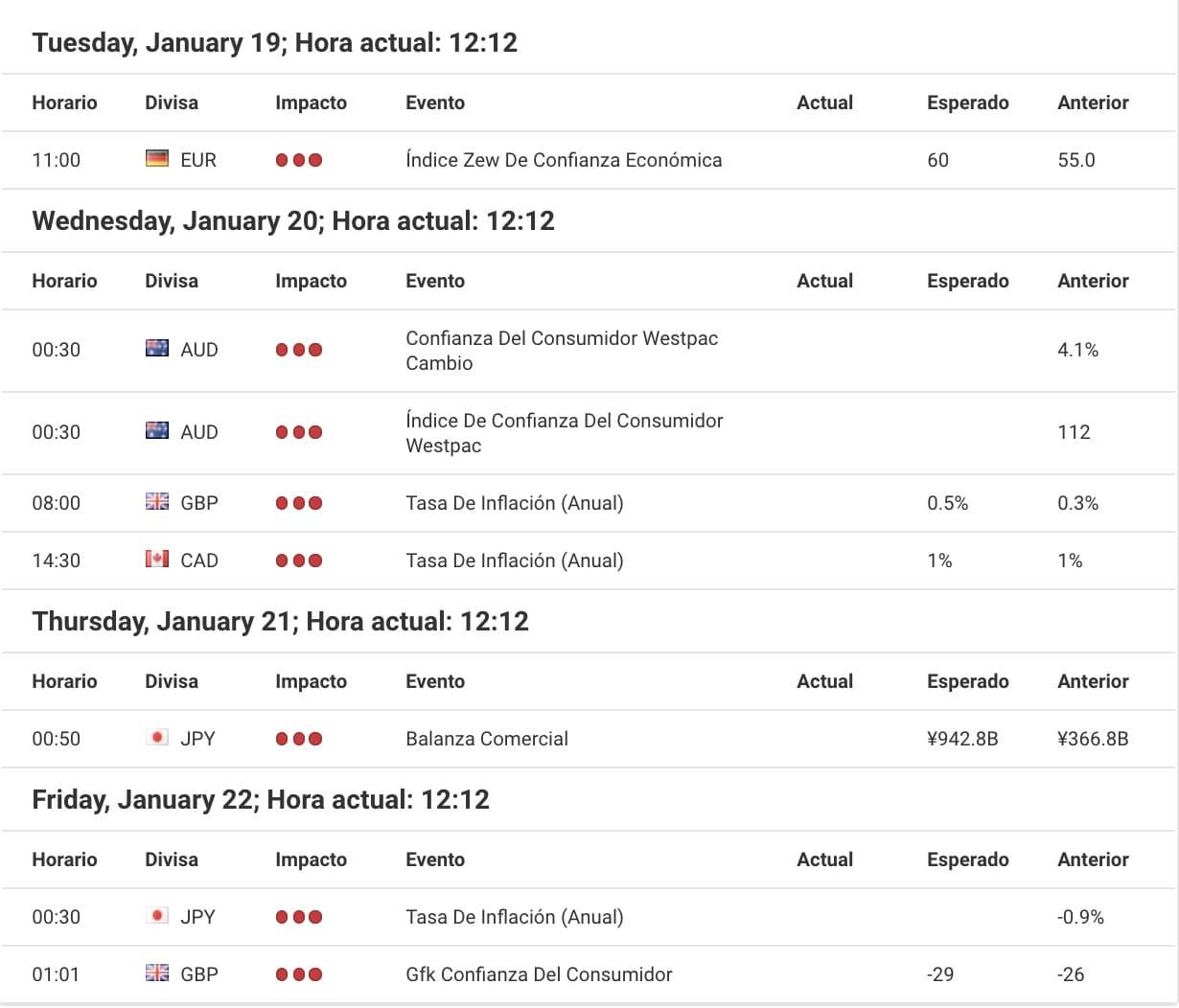 calendario forex semanal