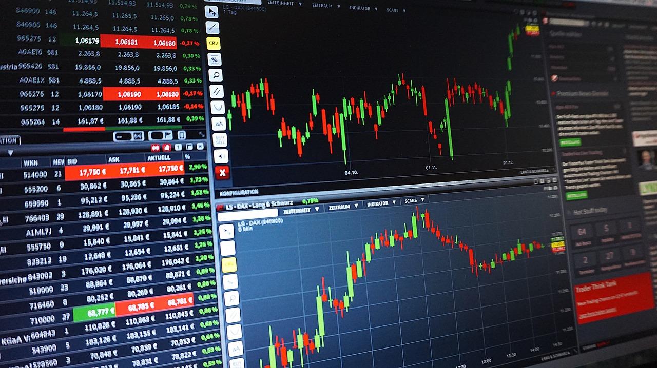тенденции рынка Форекс