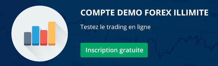 compte de démonstration trading forex