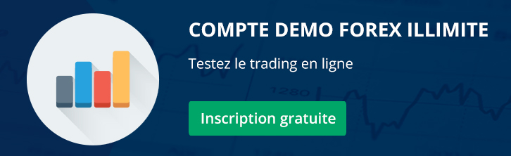 compte demo trading