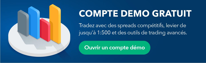compte trading demo