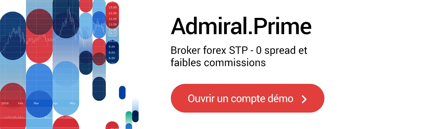 Compte Forex Admiral STP no dealing desk