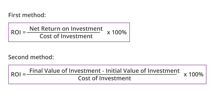 2 cách tính toán tỷ suất hoàn vốn