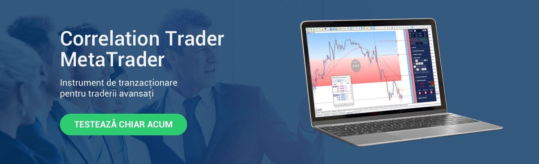 correlation trader metatrader