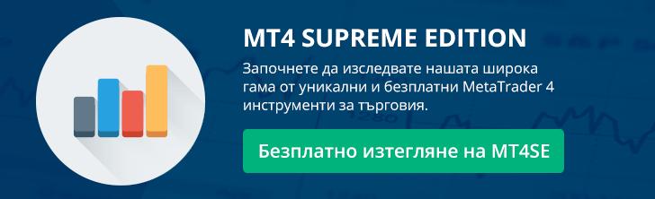 Изтеглете платформата MT4 Supreme Edition безплатно