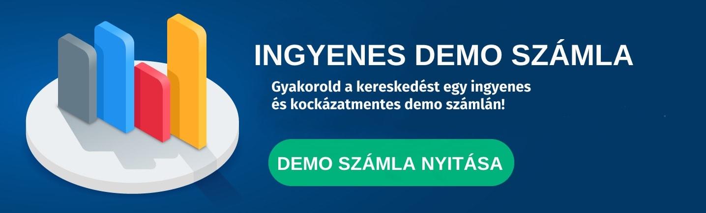 Online Tőzsde Demo számla