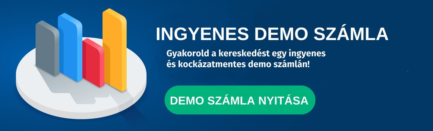 Demo Forex mozgóátlag