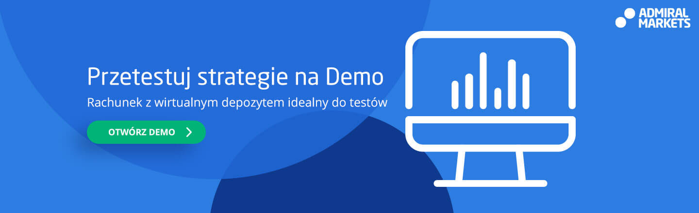 testuj strategie na demo
