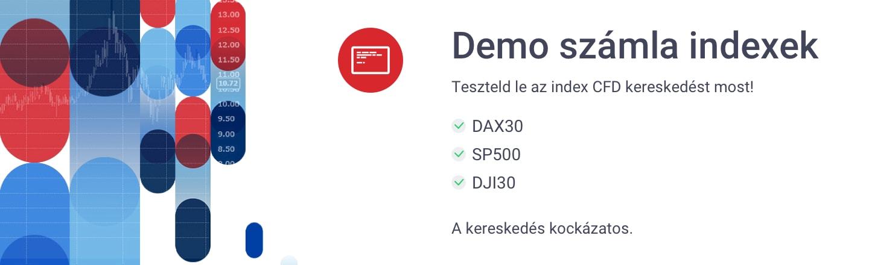 Demo számla Forex kereskedés
