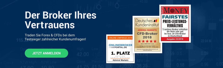 Forex & CFDs mit dem Testsieger traden