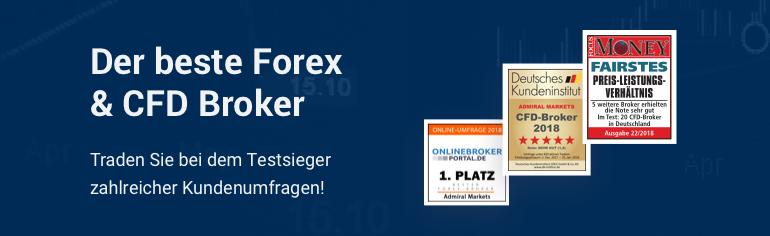 Traden Sie Forex & CFDs bei einem verlässlichen Broker!