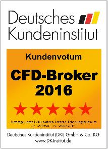 Bester CFD-Broker in Deutschland 2016 laut DKI - Admiral Markets