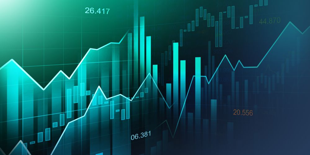 forex reports, trade on economic reports, trade on news, forex important news, forex economic reports