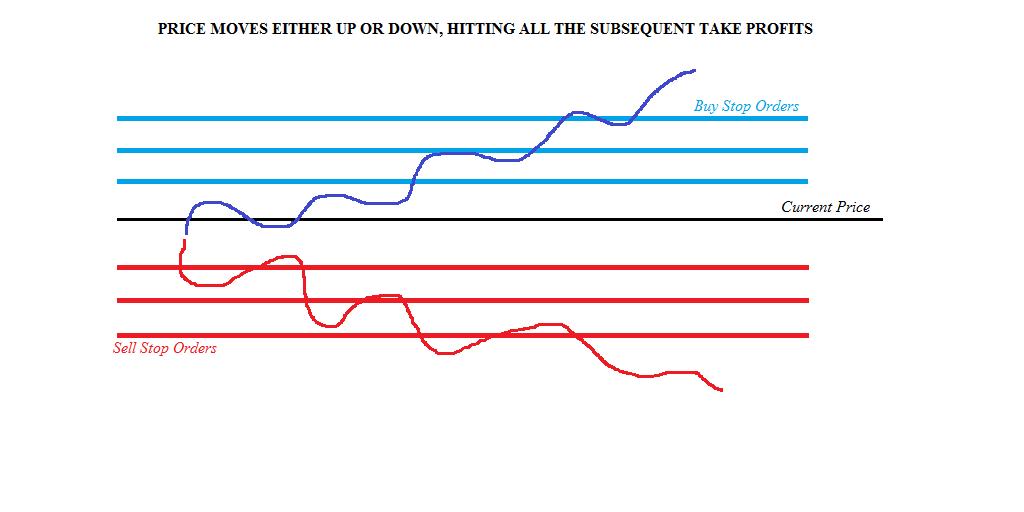 Grid Beispiel aus Szenario 1