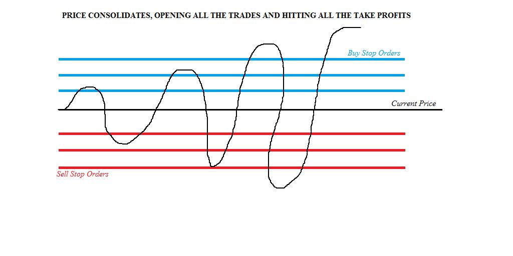 Grid Beispiel aus Szenario 2