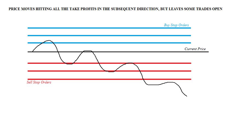 Grid Beispiel aus Szenario 3