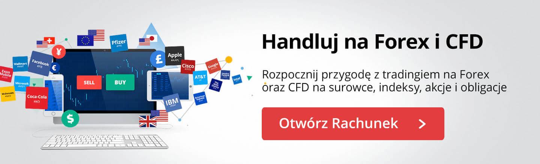 Handluj na rynku Forex