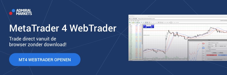 MetaTrader 4 trading software webtrader - start trading zonder metatrader 4 download