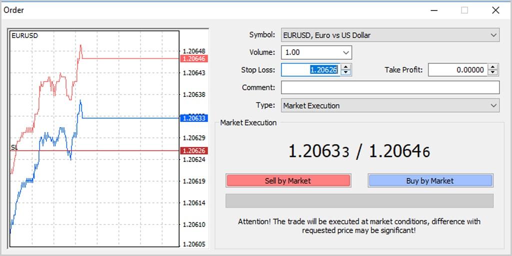 ghid platforma de trading metatrader 4