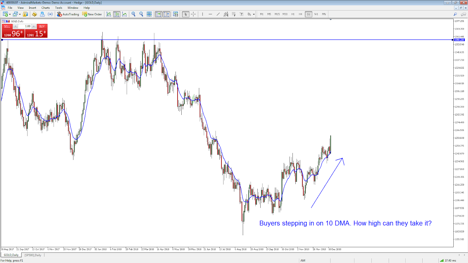 Powell puszcza oczko w stronę rynków