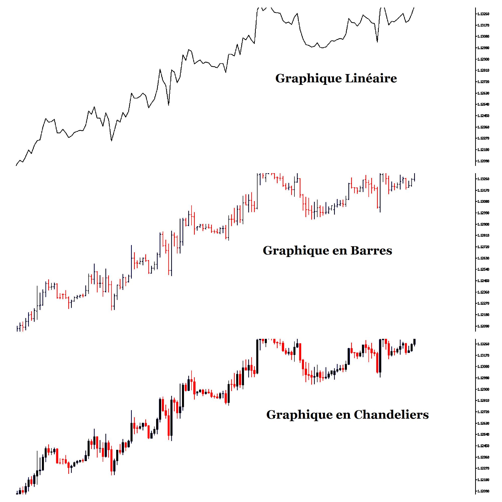 grafic tehnic pentru tranzactionare