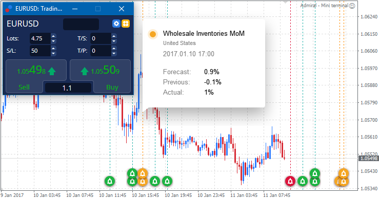 indicateur metatrader 4 et mt5