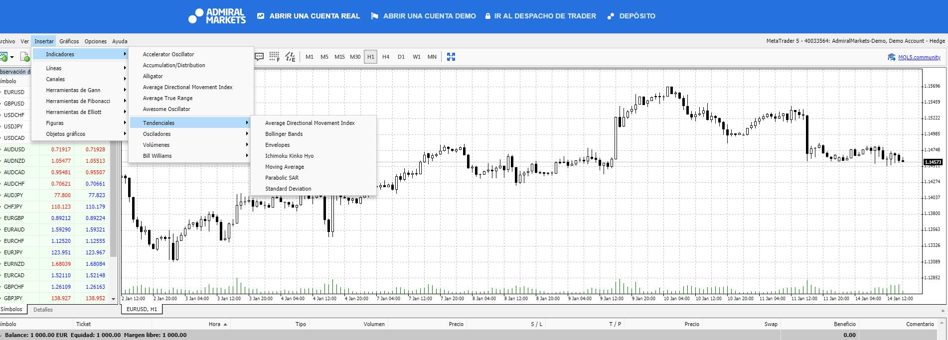 indicadores webtrader