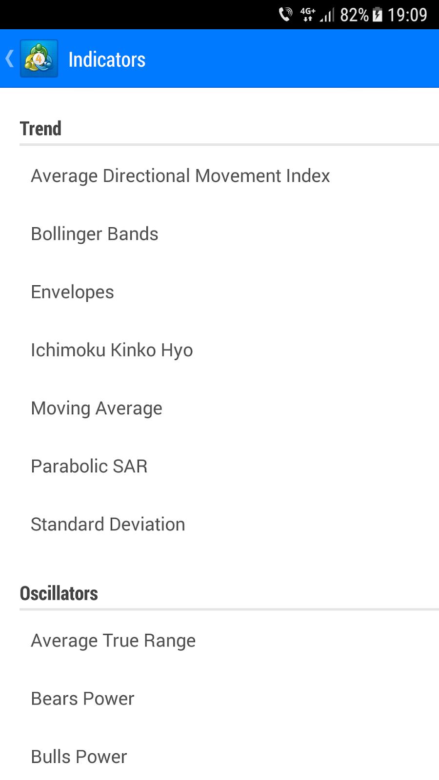 indicatori metatrader 4 android
