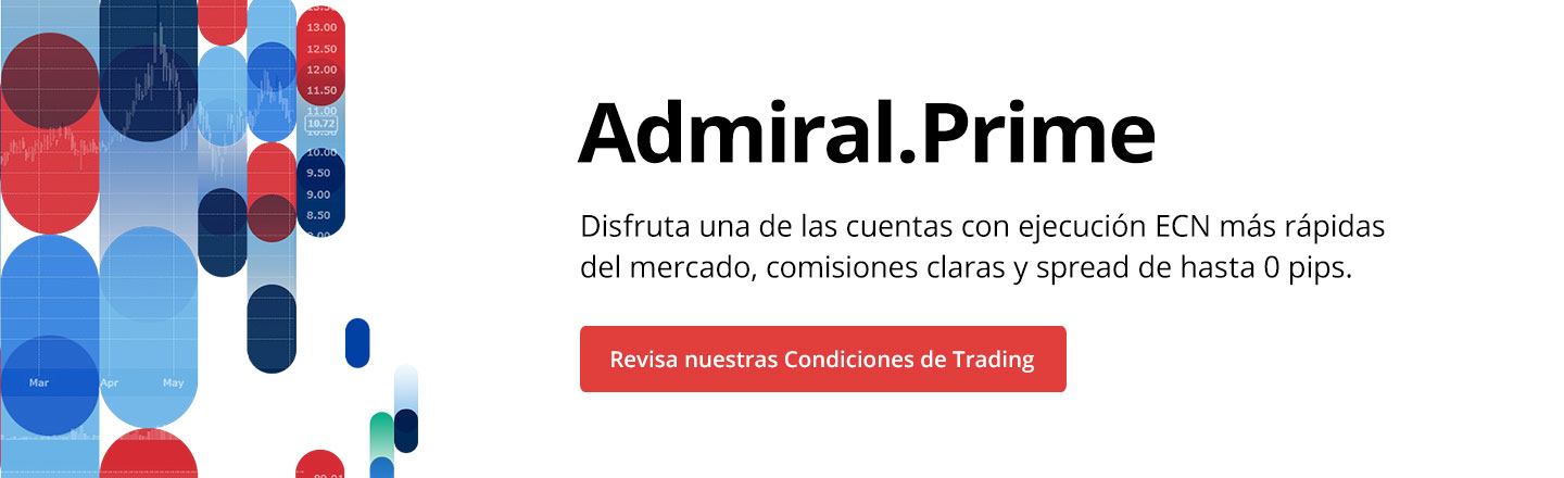Cuenta Real Forex Admiral.Prime