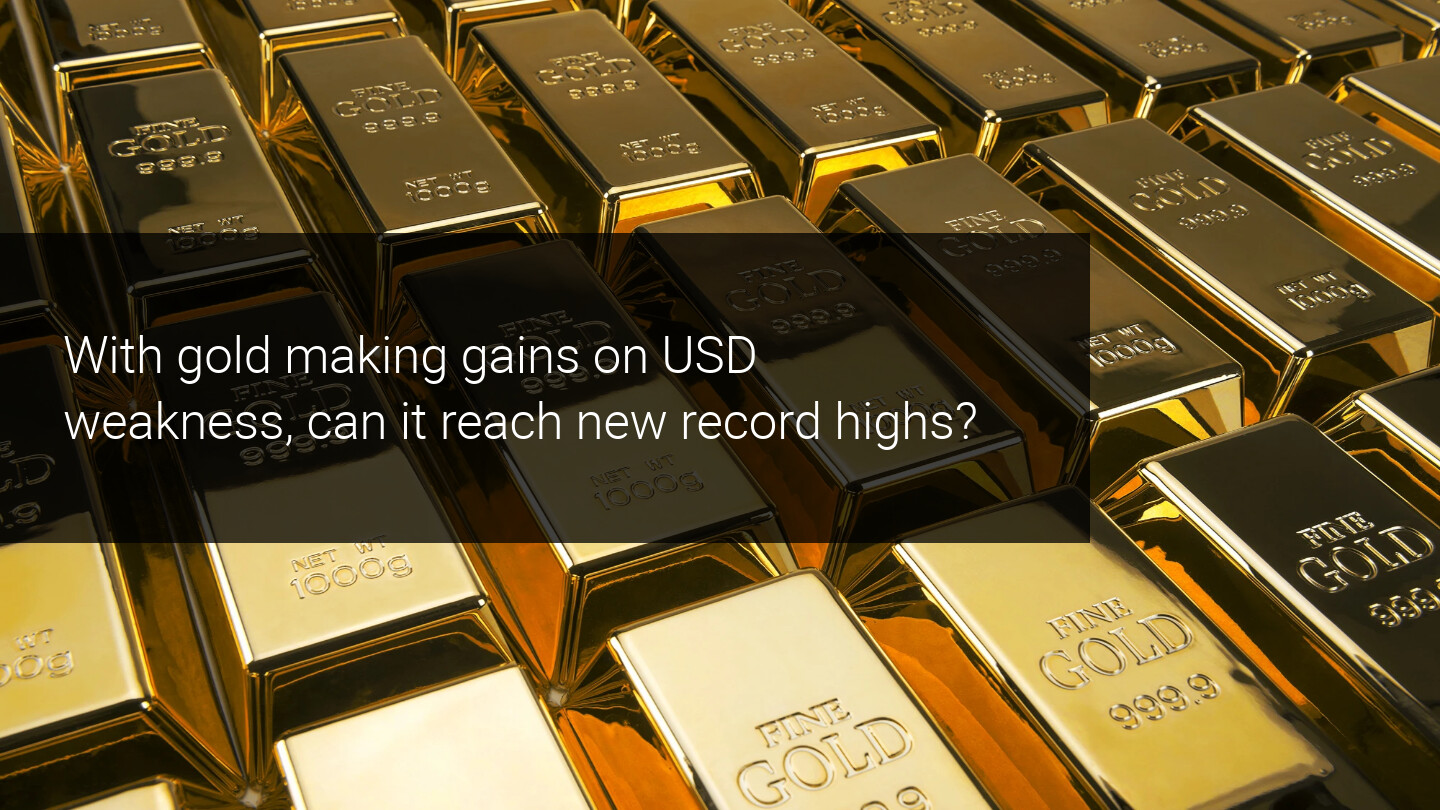 Can Gold's 10% rally continue to new record highs?