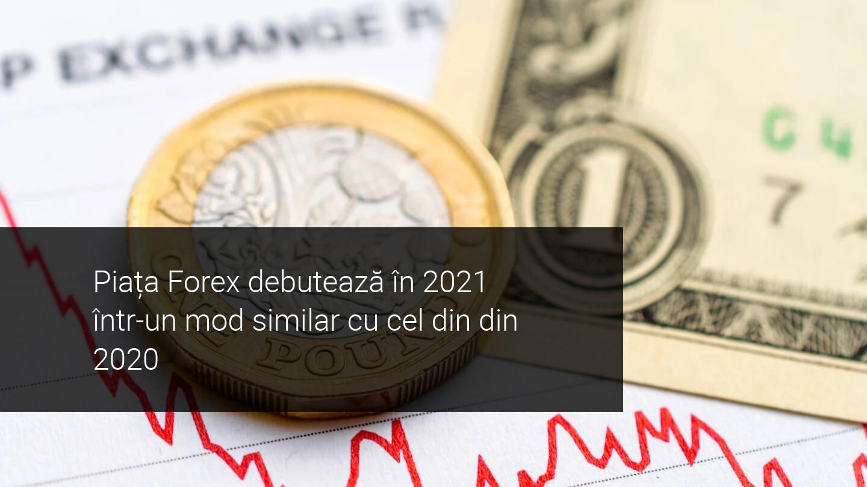 Cum să Tranzacționați EUR USD pe Piața Forex [Ghid Trading ]