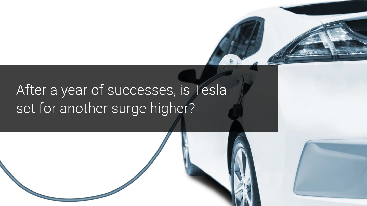 Will Tesla surge 25% higher after a technical breakout?