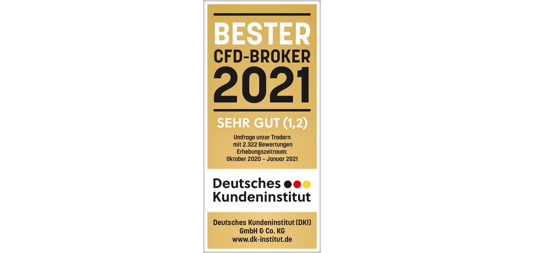 Zum wiederholten Male auf dem Siegertreppchen: Admiral Markets ist laut DKI der beste CFD-Broker 2021.