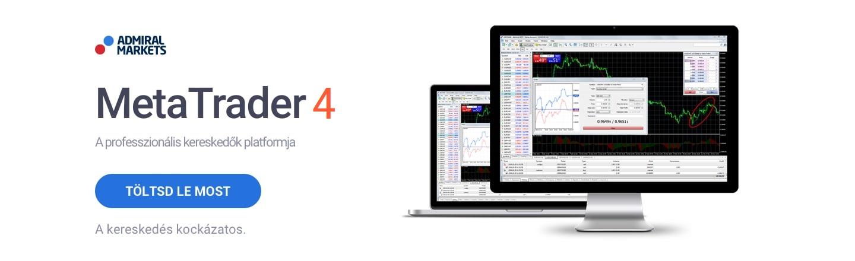 MetaTrader 4 befektetési platform