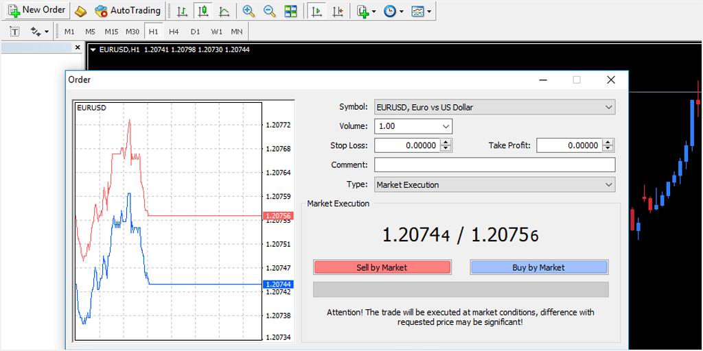 Hướng dẫn sử dụng MT4 forex để giao dịch các cặp tiền tệ