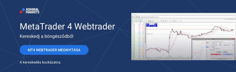 MetaTrader Webtrader kereskedés