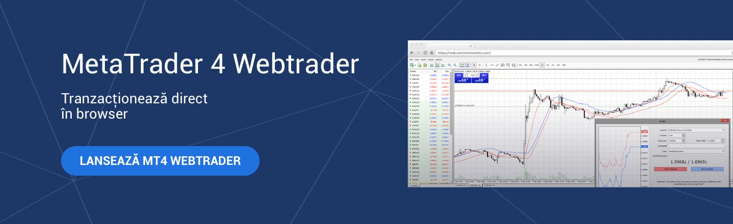 tranzactionare direct in browser cu webtrader