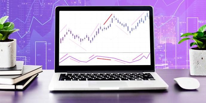 MFI Indicator วัดการไหลของกระแสเงิน