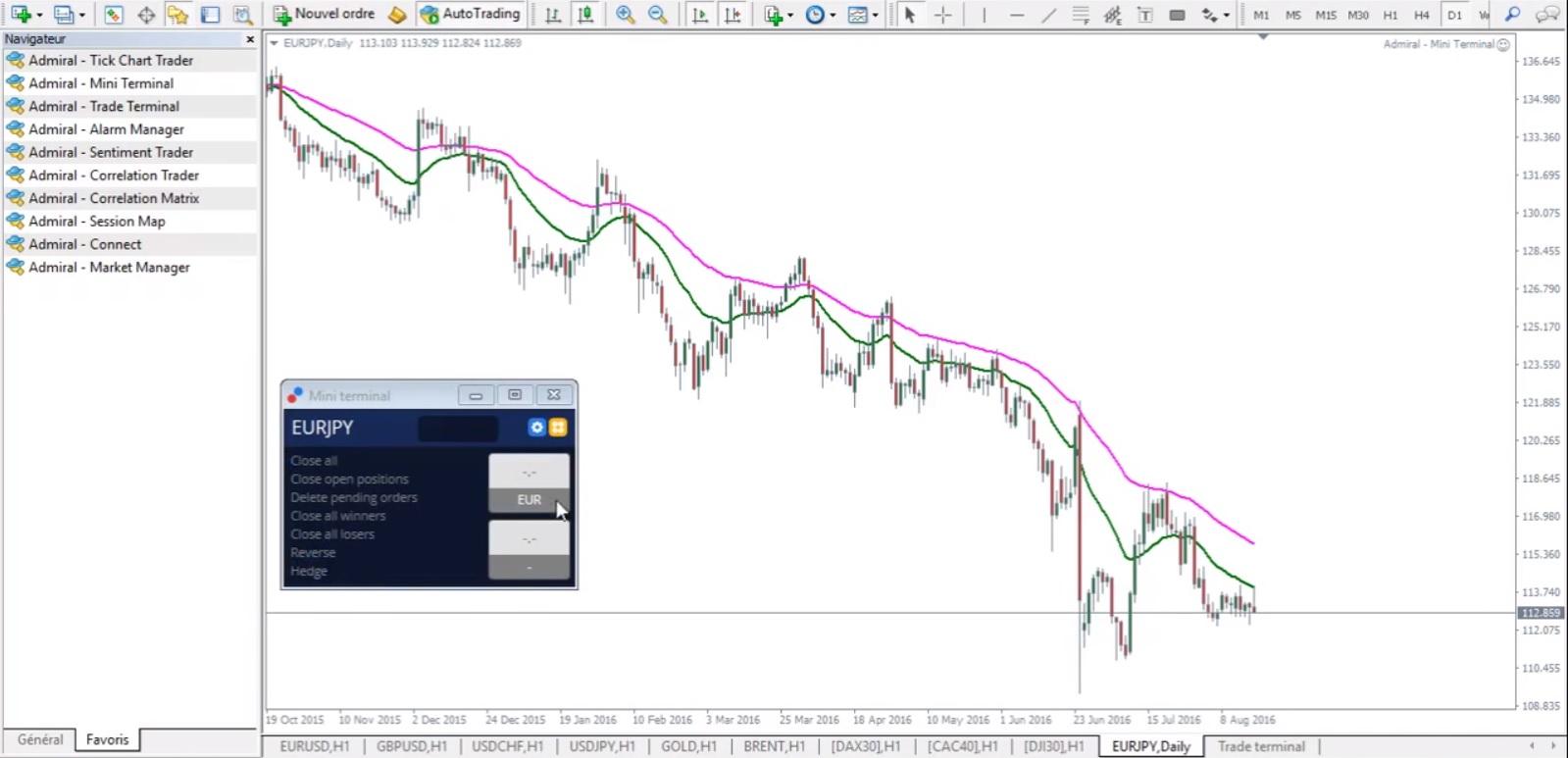 Plataforma Trader