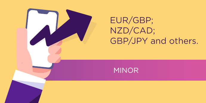 ตัวอย่างคู่เงินรอง (Minor Currency Pair)