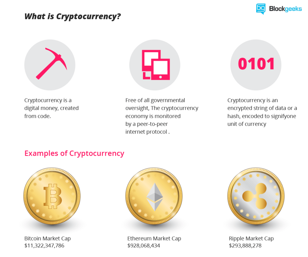 monede virtuale noi