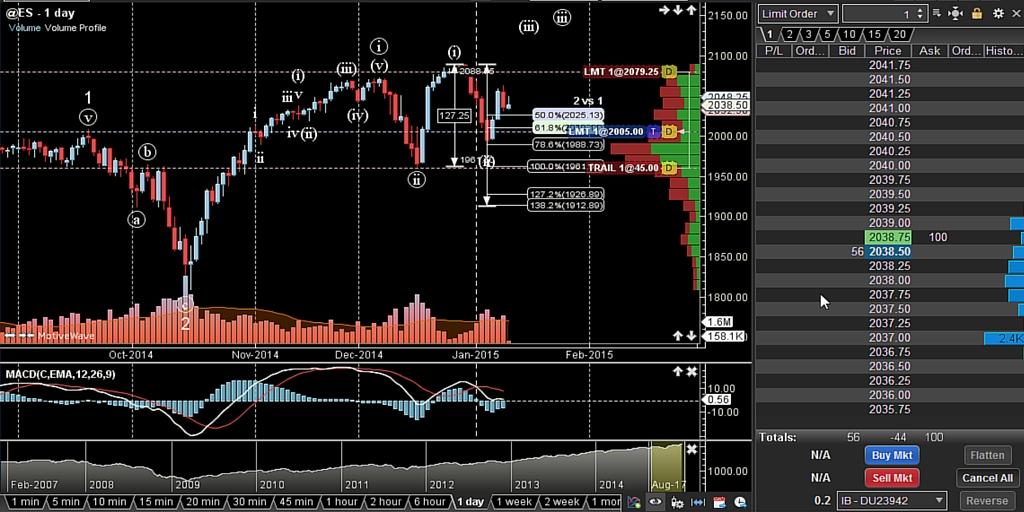 elliott wave indicator mt4