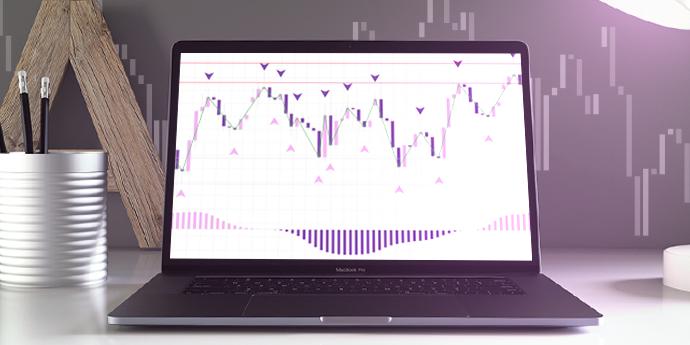 Buy Sell Indicator บอกสัญญาณซื้อขาย Forex บน MT4