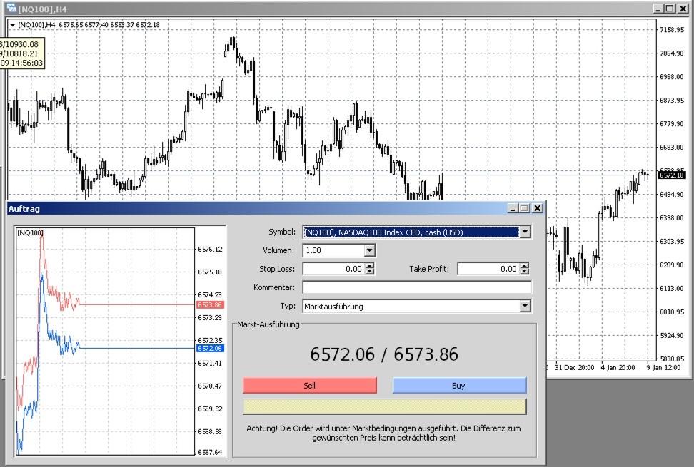 MetaTrader NASDAQ 100 CFD