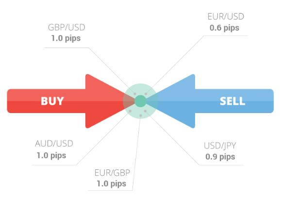 Forex Handelszeiten » Handelszeiten in einer Übersicht! : Forexhandel