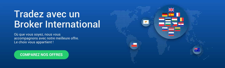 broker forex international